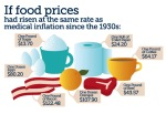 Food-Price-Graphic